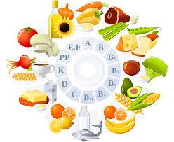 Vitamins-a Vitamin Is An